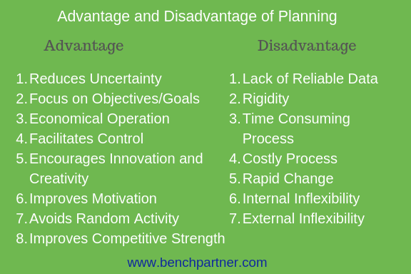 Advantage and Disadvantage of Planning-benchpartner