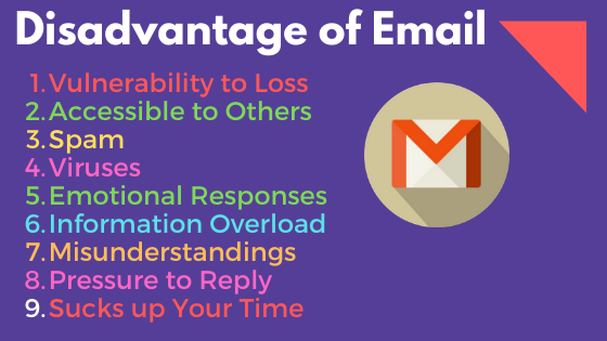 Disadvantage of Email Limitations of Email Cons of Email