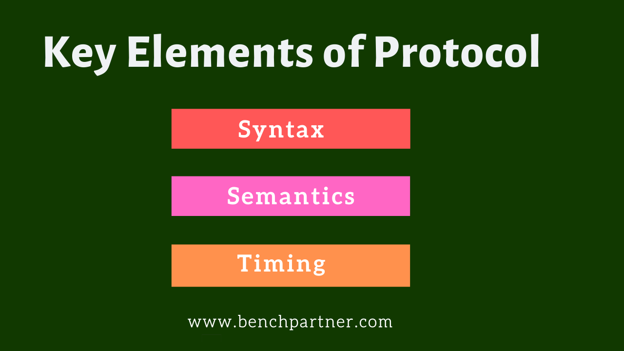 Key Elements of Protocol